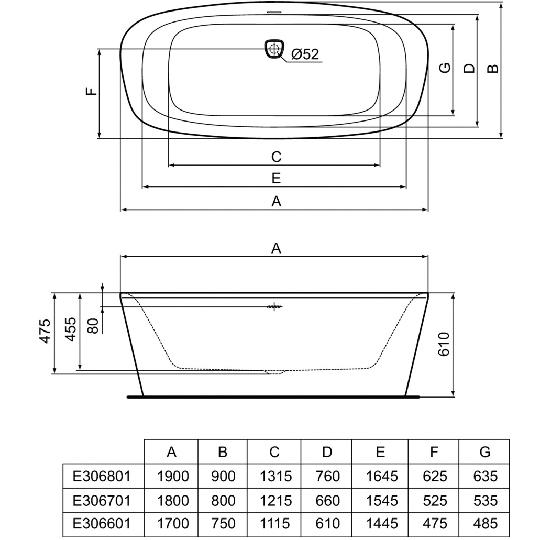 Свободностояща вана Dea, 190x90 см